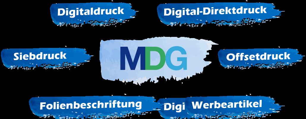 Druckerei MDG aus NRW | Herobild Leistungen